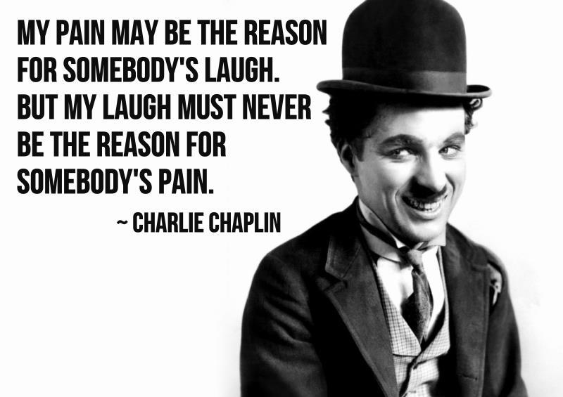 Charlie Chaplin Motiva...